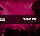 TOP 20: Mejores canciones del primer semestre de 2015